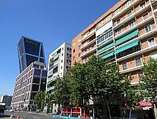 Pisos en alquiler Madrid, Tetuán
