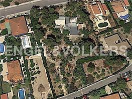 Grundstück in verkauf in Benidorm - 302885309