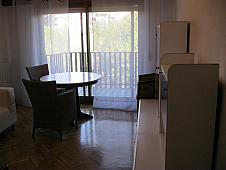 Flats for rent Madrid, Retiro