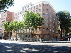 Pisos Madrid, Retiro