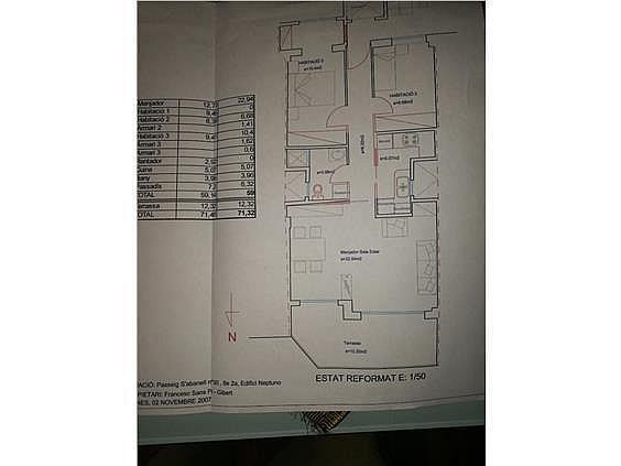 Apartamento en alquiler en calle Mediterraneo, Els Pins en Blanes - 337274582