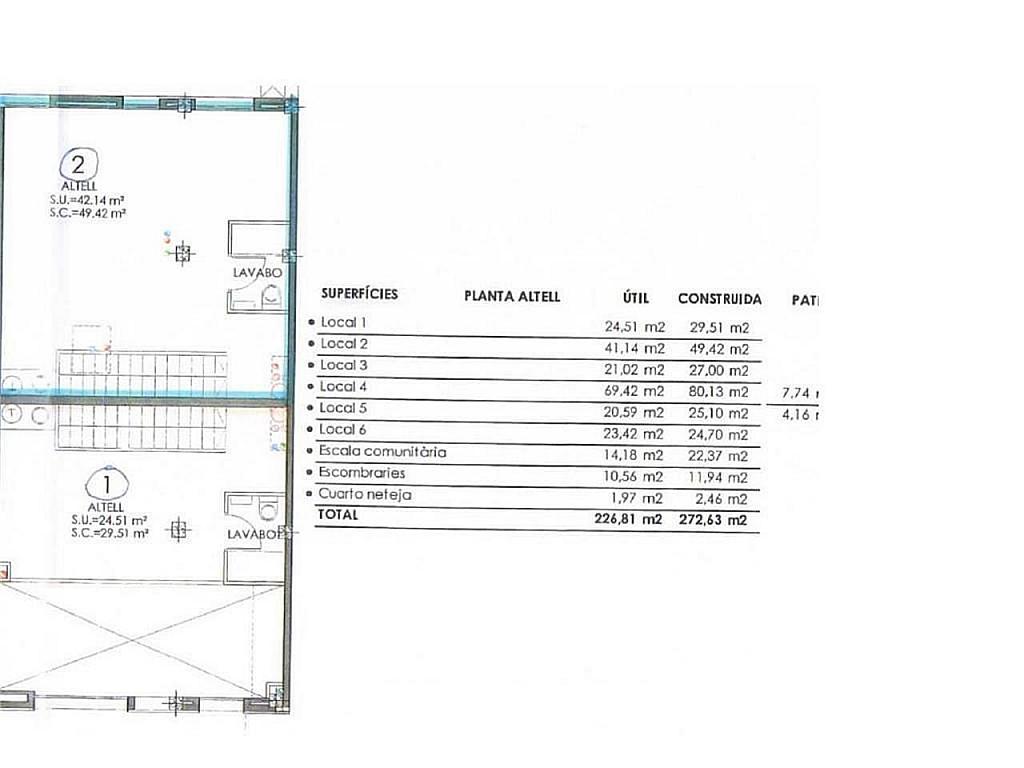 Local comercial en alquiler en calle , Castelldefels - 326899313