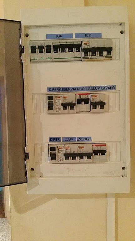 Imagen del inmueble - Oficina en alquiler en calle Blanc, Figueres - 326809984